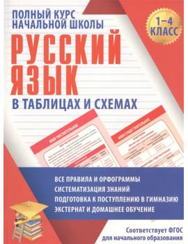 Русский язык в таблицах и схемах...