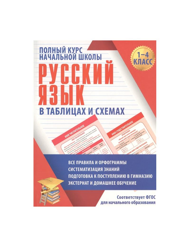 Русский язык в таблицах и схемах для учащихся начальных классов